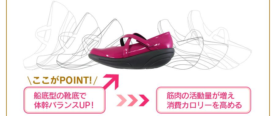 船底型の靴底で体幹バランスUP! 筋肉の活動量が増え消費カロリーを高める
