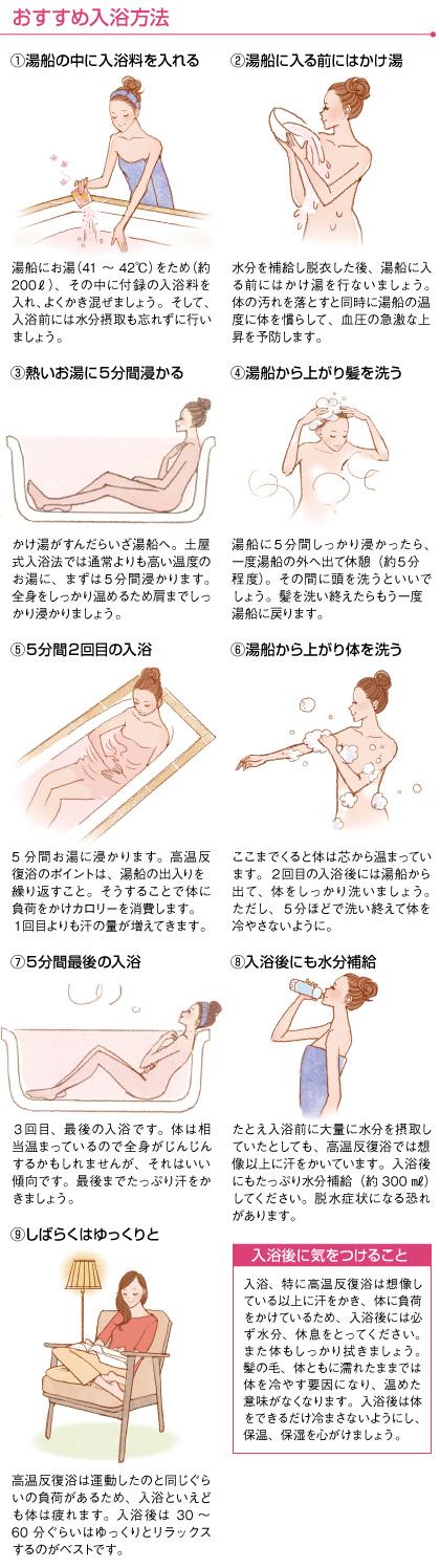 仁香さんおすすめ入浴法