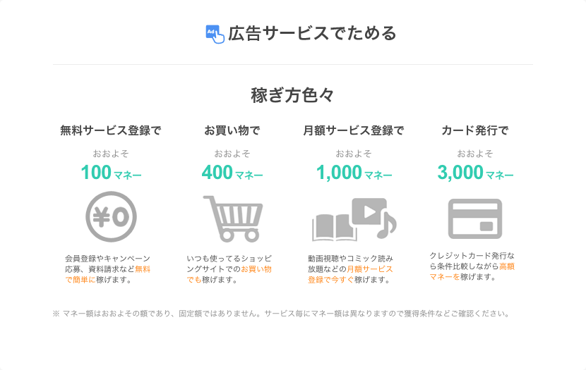 広告サービスの使い方は?